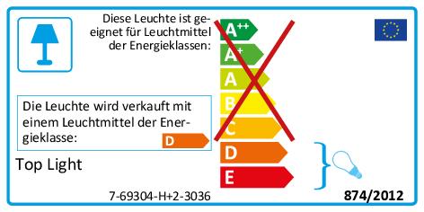 Energieklasse D