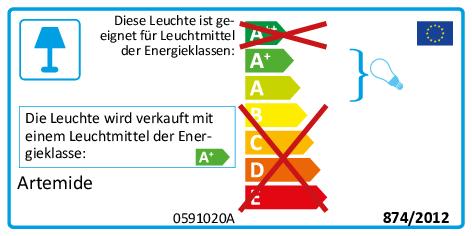 Energieklasse