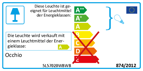 Energieklasse A++