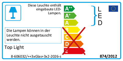 Energieklasse A+