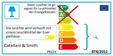 Energieklasse B