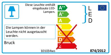 Energieklasse A