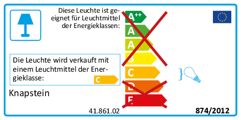 Energieklasse C