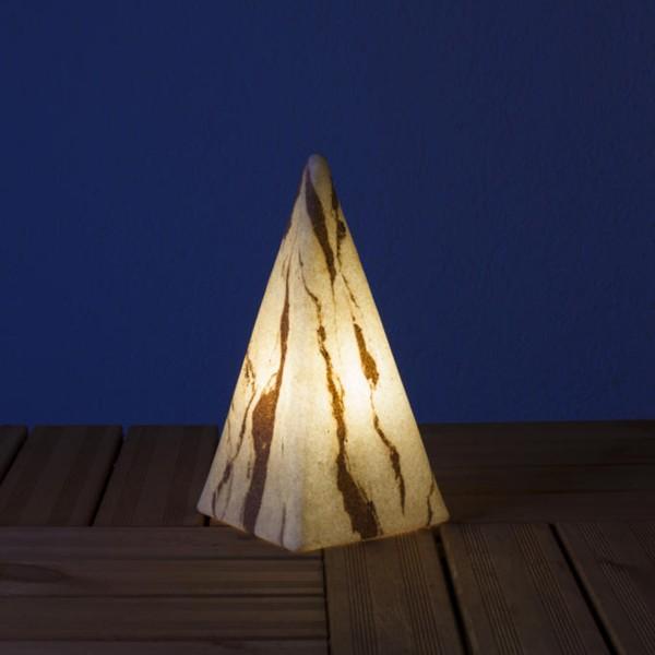 Epstein Pyramiden, Anwendungsbeispiel
